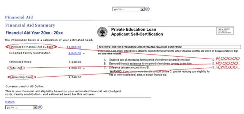 Alternative Loan Self Certification Form One Stop Ndsu