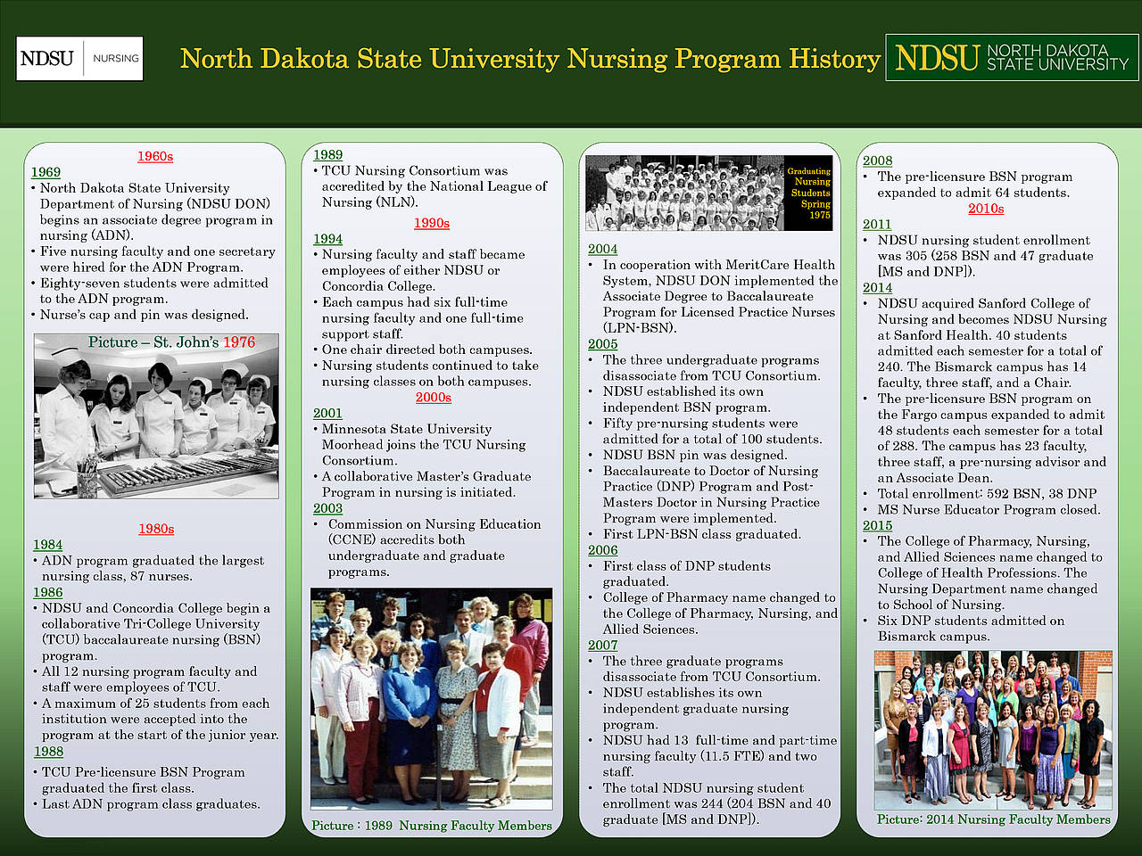 nursing history Antiquity the study of the history of nursing helps us to better understand the societal forces and issues that continue to confront the profession.