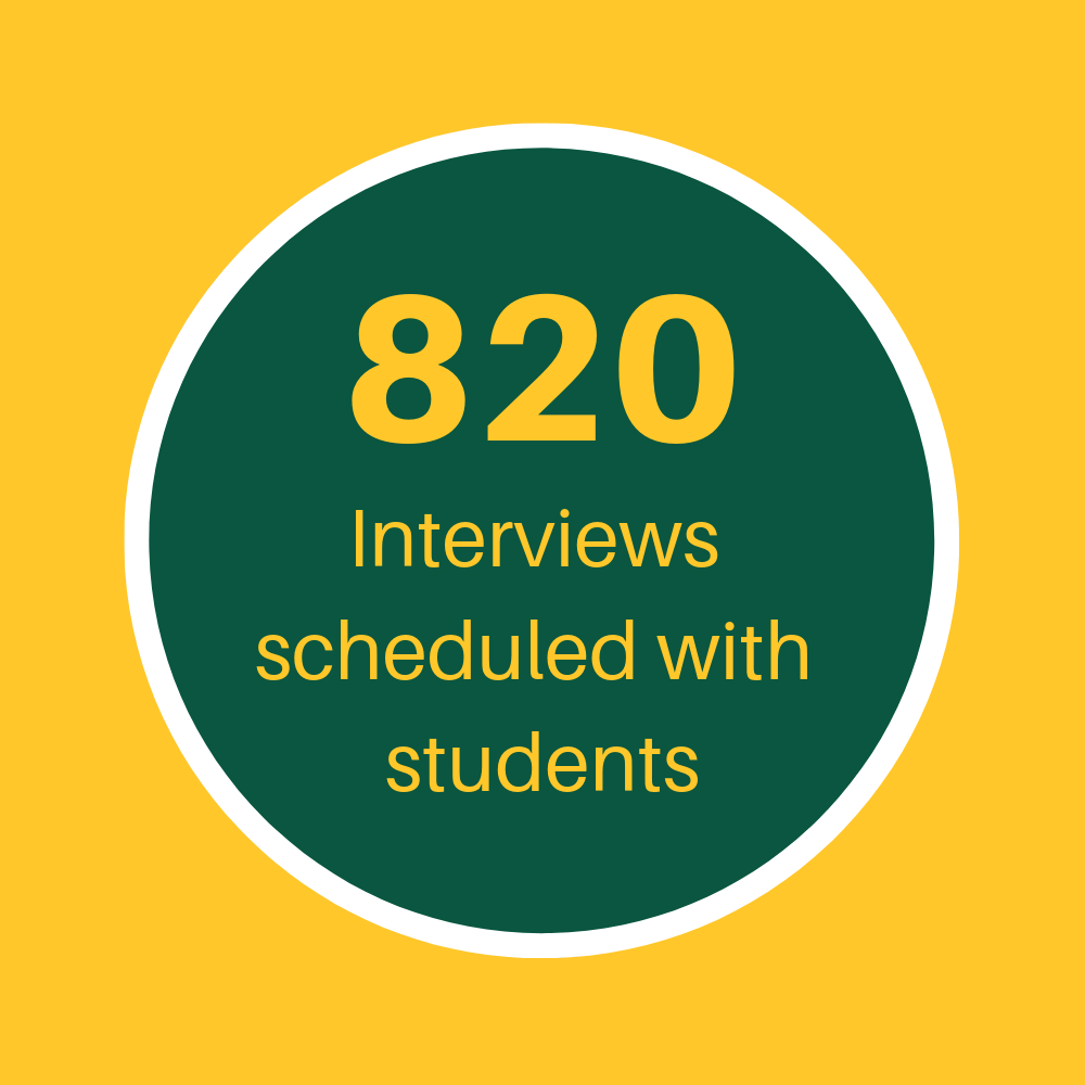 820 interviews scheduled with students
