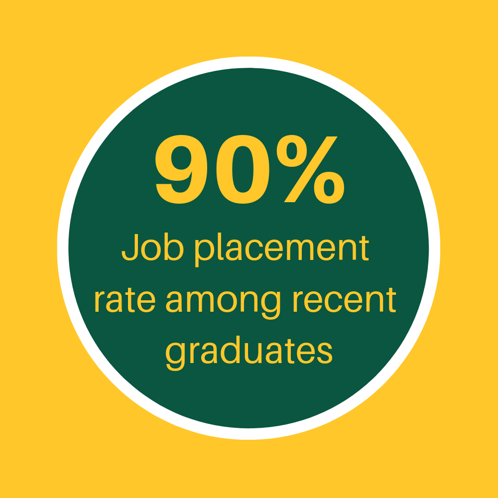 90 percent job placement among recent graduates