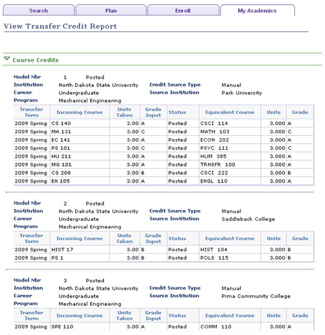 Transfer Credit Report - Registration & Records (Ndsu)