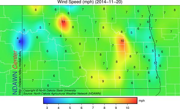 Average Wind Speed on November 20, 2014