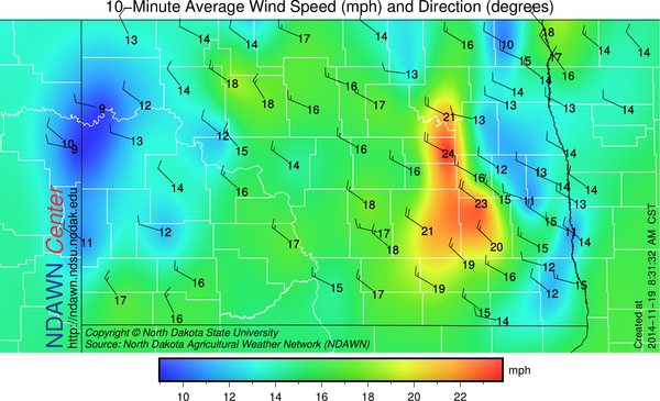 Early Morning Wind Speeds