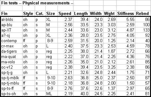 Inches To Centimeters Conversion Chart K Kub 2018