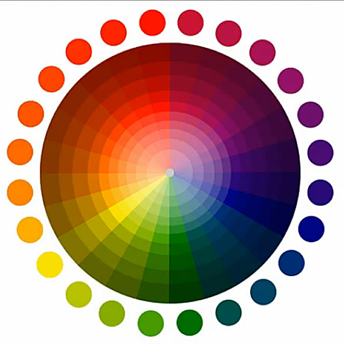 Broadsheet exercise - Color wheel for decorating ...