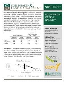 economics salinity_6-13-16-1
